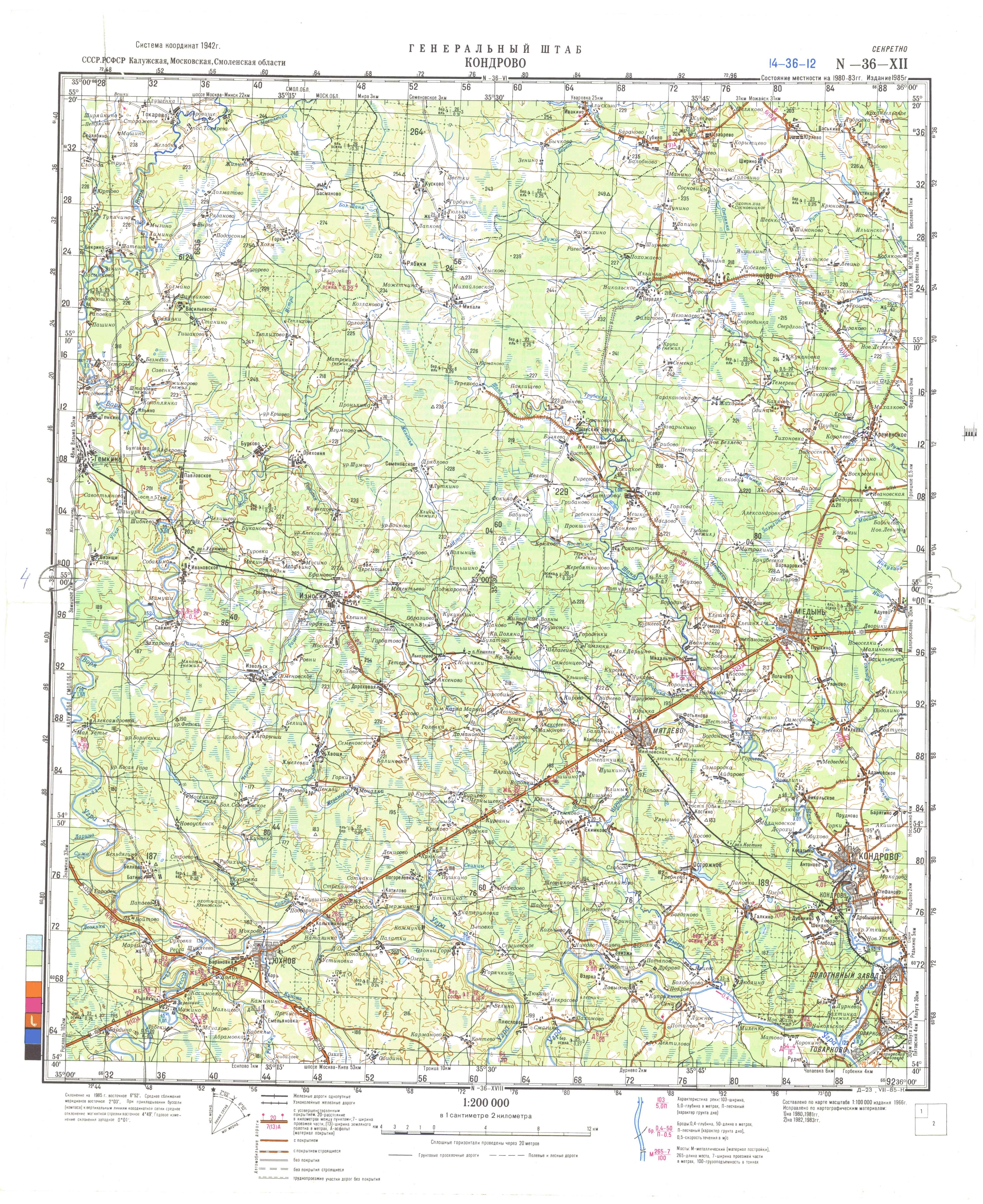 Карты топографические карты масштаба
